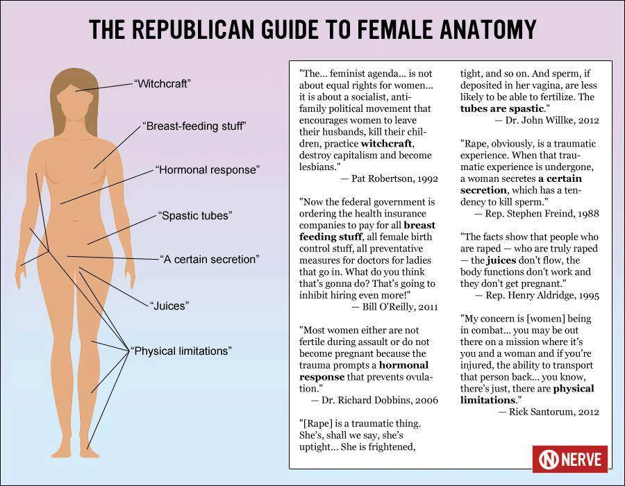 Picture Of The Day For April 15 2015 The Republican Guide To