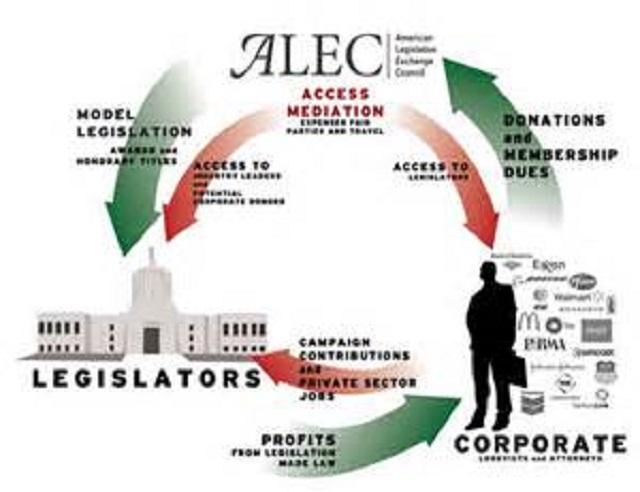 ALECModelLegislation
