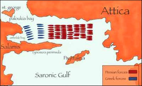 battle-of-salamis