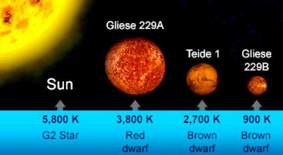 brown-dwarfs-gliese229b