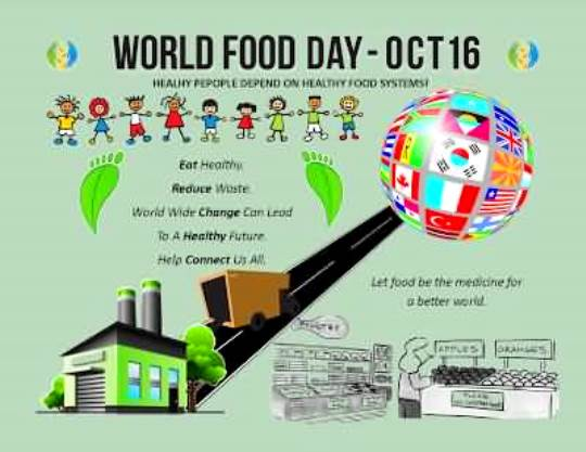 world-food-day-oct-16-2016-poster