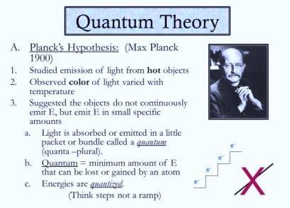 max-planck-quantum-theory