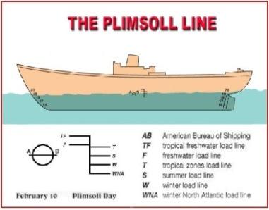 plimsoll-line