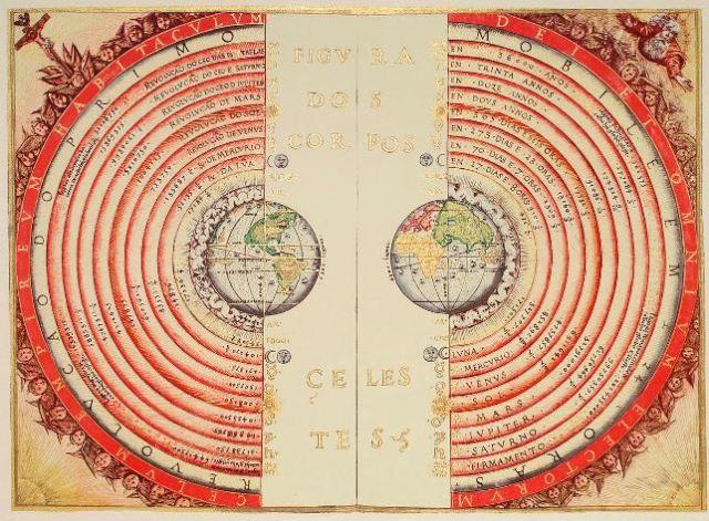 ptolemaic-geocentric-system-bartolomeu_velho_1568