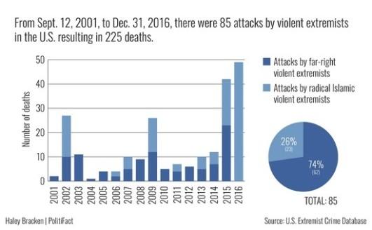 ExtremistGraph1_1_[1]