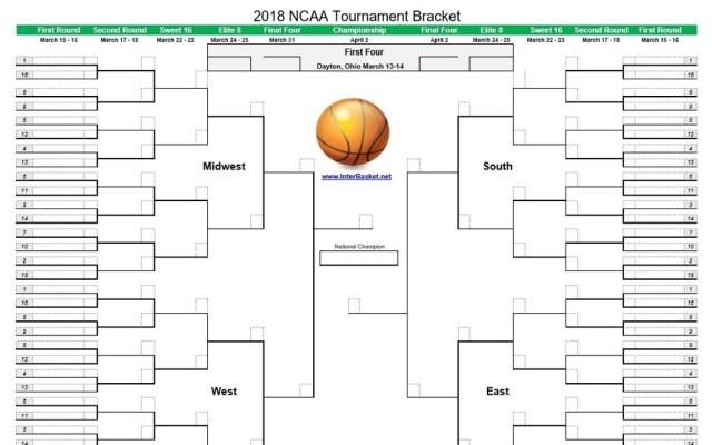 2018-NCAA-Tournament-Bracket_1_[1]